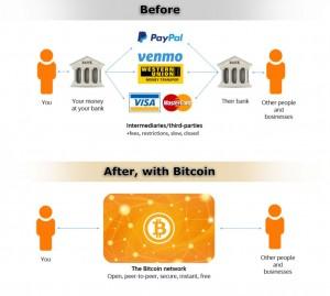 bitcoin advantage